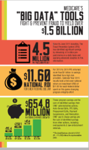 Big Data Tools Infographic 5.27.16